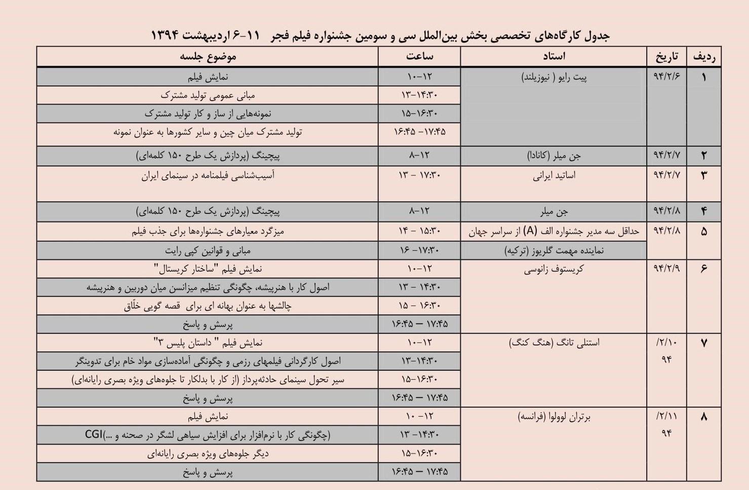 جدول کارگاه های بخش بین الملل جشنواره فجر